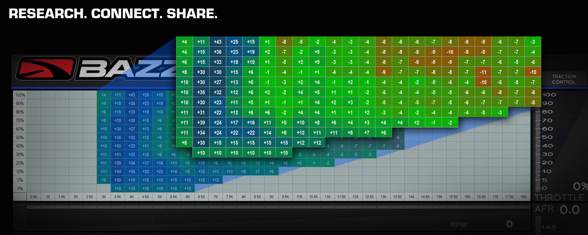 Fuel Map Database  U2013 Bazzaz