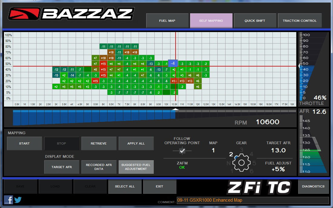 Software Overview – Bazzaz